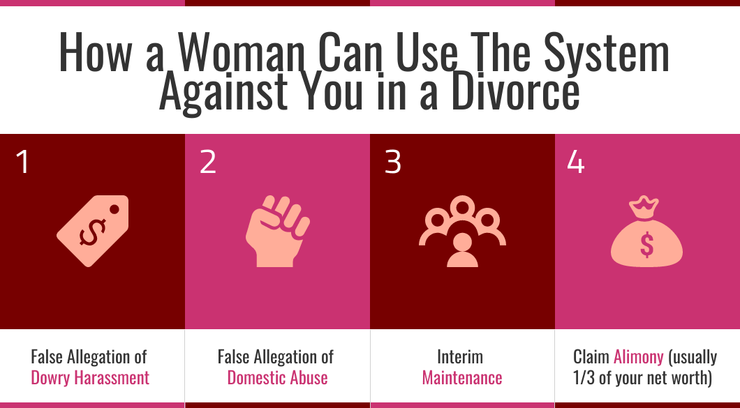 How a Woman Can Use The System Against You in a Divorce