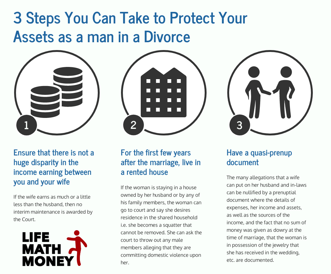3 Steps You Can Take to Protect Your Assets as a man in a Divorce