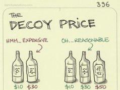 Decoy Effect